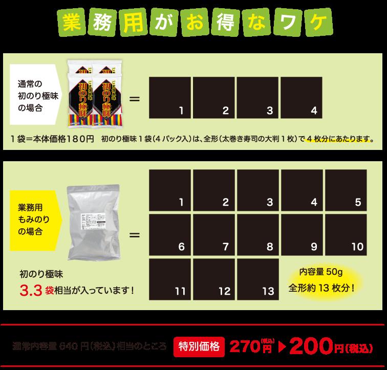 初のり極味3.3袋相当が入っています!通常640円のところ、特別価格で270円になります。