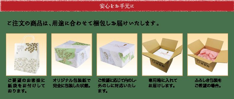 安心をお手元に。ご注文の商品は、用途に合わせて梱包しお届け致します。ご要望のお客様に紙袋をお付けしております。 オリジナル梱包紙で完全に包装した状態 ご希望に応じて内のし外のしに対応いたします。 専用箱に入れてお届けします。 ふろしき包装をご希望の場合。